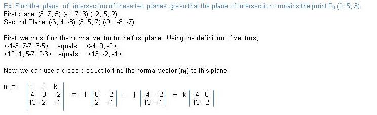 Mesmerizing angles between vectors pictures