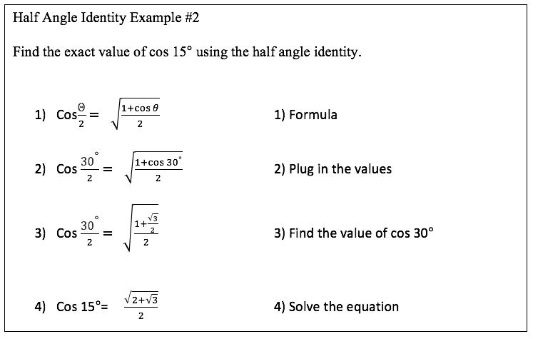 Cochranmath Solving Trigonometric Equations